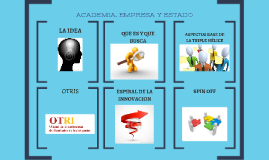 Copy of UNIVERSIDAD, INDUSTRIA Y ESTADO