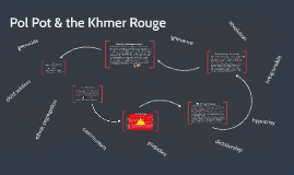 Pol Pot & the Khmer Rouge
