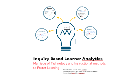Copy of Student Centered Learning Analytics