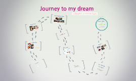 Journey to my dream