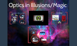 Optics in Illusions/magic