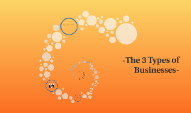 -The 3 Types of Businesses-