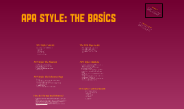 Copy of APA Style: The Basics