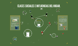 Copy of CLASES SOCIALES E INFLUENCIAS DEL HOGAR.