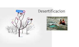 Copy of Copy of DEsertificacion