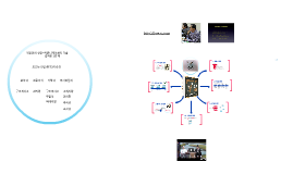 Copy of 7가지 보고의 원칙
