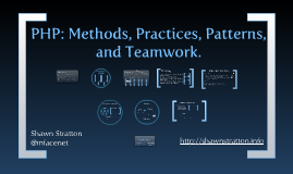 PHP: Methods, Practices, Patterns, and Teamwork.