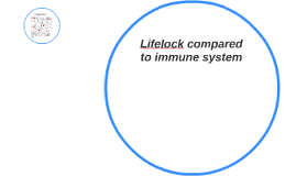 Lifelock compared to immune system