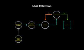 Lead Retention