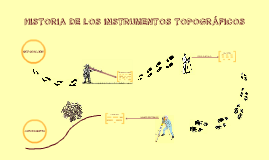 Copy of Historia instrumentos topográficos