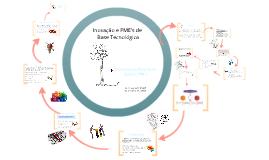 Copy of Copy of Inovação em pme.s