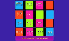 Copy of Linea del Tiempo Historia de la Toxicología Maestria Salud y Seguridad Oocupacional