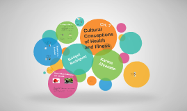 CH7: Cultural Conceptions of Health & Illness