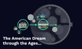 The American Dream Through The Ages...
