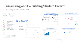 Measuring and Calculating Student Growth With Activity