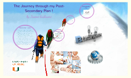post secondary plan View post-secondary planpdf from career planning 101 at keystone national high school writing assignment: post-secondary plan my post-secondary plans are to move to.