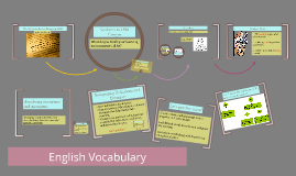SSE_SSB Matriculation - Vocabulary in Context 2012