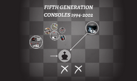 FIFTH GENERATION CONSOLES