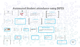 Copy of  Student attendance using (RFID)