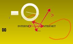 ICT Internet usage