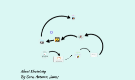 About Electricity