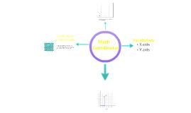 Math Cordinates