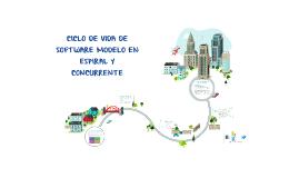 Copy of CICLO DE VIDA DE SOFTWARE MODELO EN ESPIRAL Y CONCURRENTE