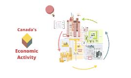 Canada's Economic Activity
