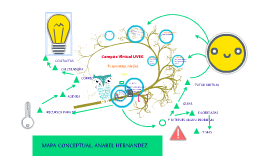 Copy of Campus Virtual UVEG