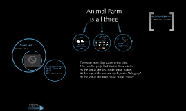 Copy of Animal Farm: satire, allegory, and  a fable