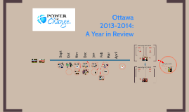 Copy of Power to Change 2012/2013 Year in Review