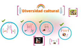 Copy of Diversidad cultural