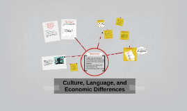 Culture, Language, and Economic Differences