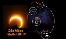 Short Solar Eclipse 20/3/15