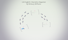 Copy of 3.04 English 3 Narrative Organizer