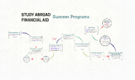Study Abroad Financial Aid - Summer Programs