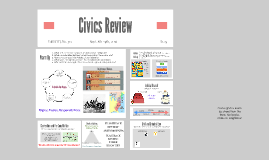 Civics Review
