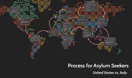 Process for Asylum Seekers