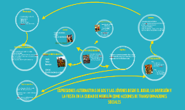 EXPRESIONES ALTERNATIVAS DE LOS Y LAS JÓVENES DESDE EL JUEGO