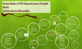 Frame Relay y ATM (Asynchronous Transfer Mode)
