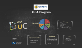 MBA Program for International Students