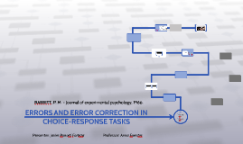 ERRORS AND ERROR CORRECTION IN CHOICE-RESPONSE TASKS