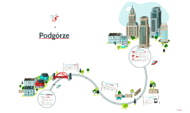 When and why was Podgorze built?