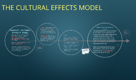 THE CULTURAL EFFECTS MODEL
