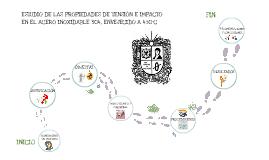 Copy of Copy of sustentación proyecto de grado
