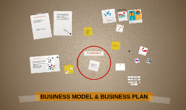 BUSINESS MODEL & BUSINESS PLAN