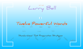 Copy of Copy of 12 Powerful words presentation