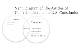 article of confederation vs constitution t chart
