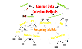 Copy of Common Data Collection Methods