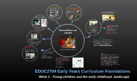 EDUC2704 Early Years Curriculum Foundations